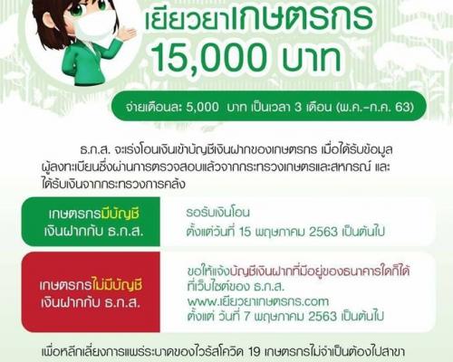 มาตรการช่วยเหลือเยียวยาเกษตรกร 15,000 บาท